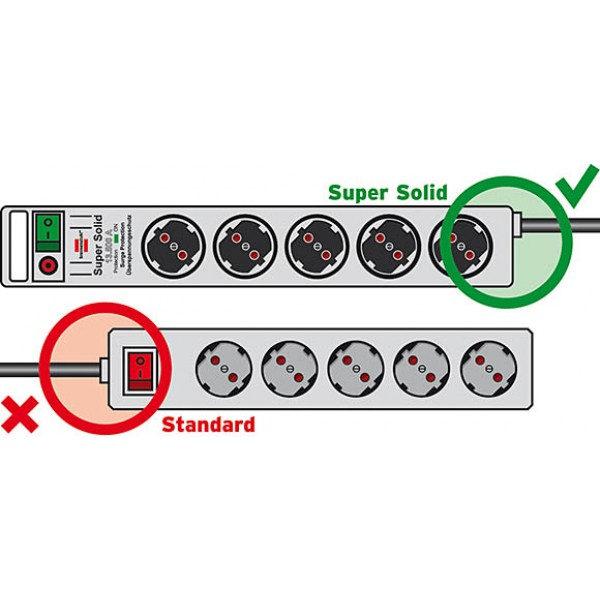 Brennenstuhl Super-Solid 13.500A Überspannungsschutz-Steckdosenleiste 5-fach; Kabeleingang gegenüber dem Schalter