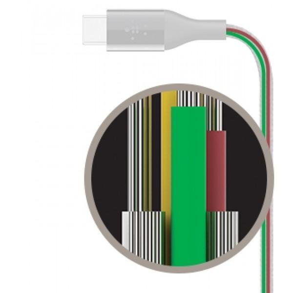 Flexible Isolierung zur Reduzierung der Reibung und Verminderung von Kabelbruch