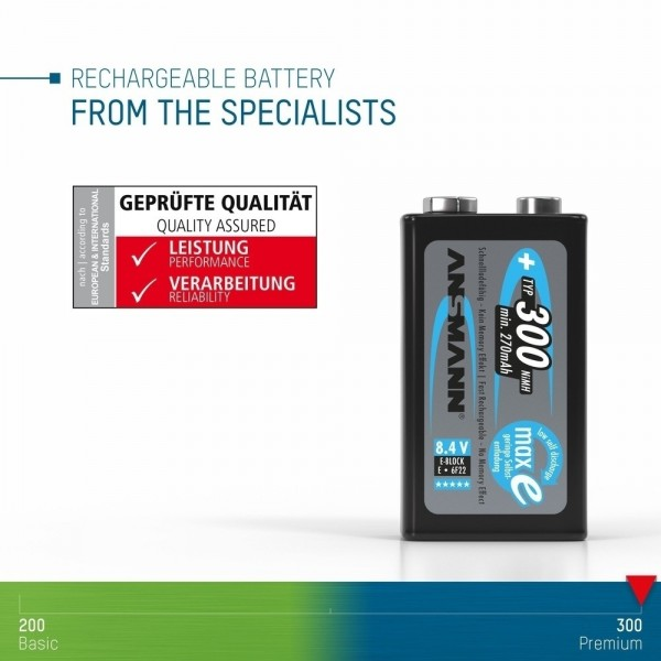 ANSMANN NiMH Akku Batterie 9V E-Block Typ 300  – erfolgreich auf elektrische, thermische, geometrische und mechanische Anforderungen geprüft