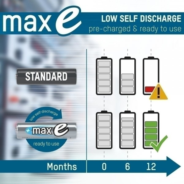 ANSMANN NiMH Akku Batterie 9V E-Block Typ 200  ???mit 10mal geringer Selbstentladung als bei normalen NiMH-Akkus