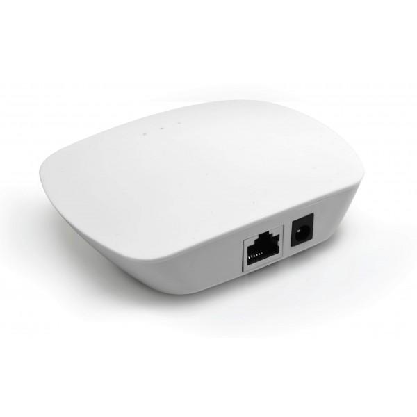 Zigbee Gateway Controller